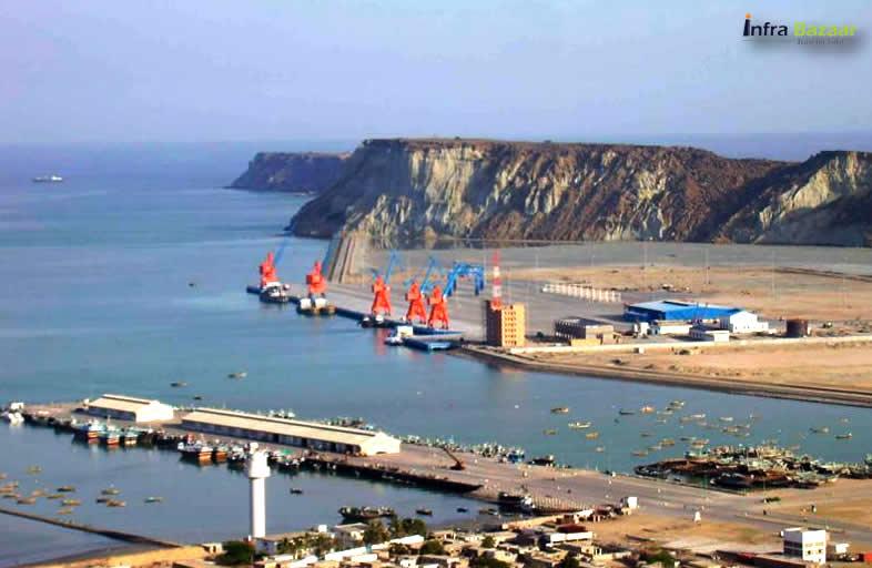 Openings Of Gwadar Port a True Watershed Moment |Infra bazaar
