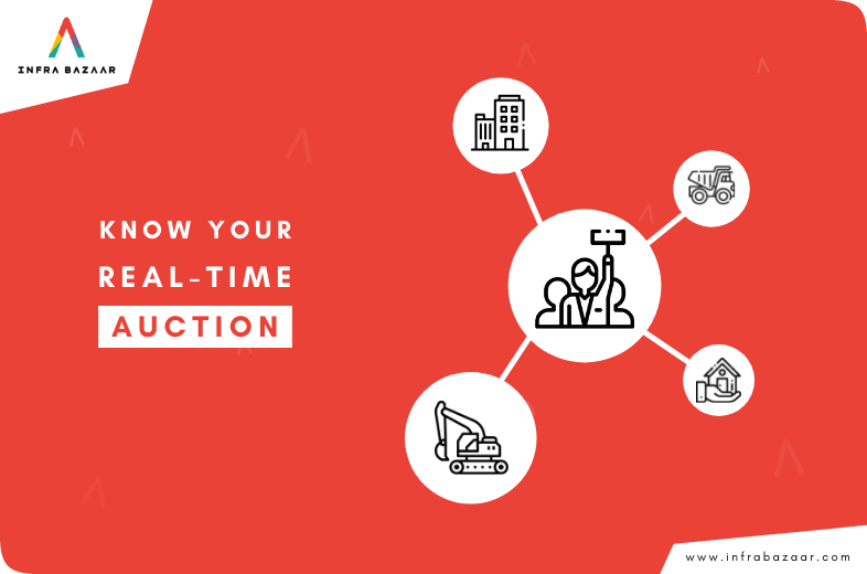 Know your real-time auctions! - Infra Bazaar