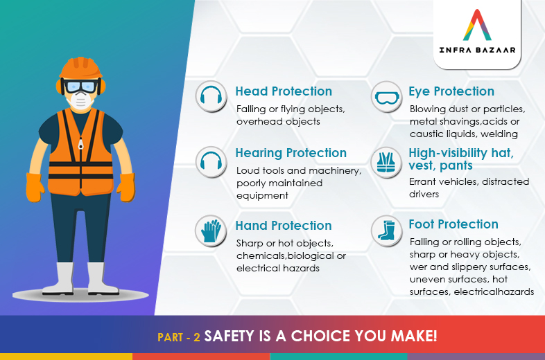 Safety Is A Choice You Make! - Infra Bazaar