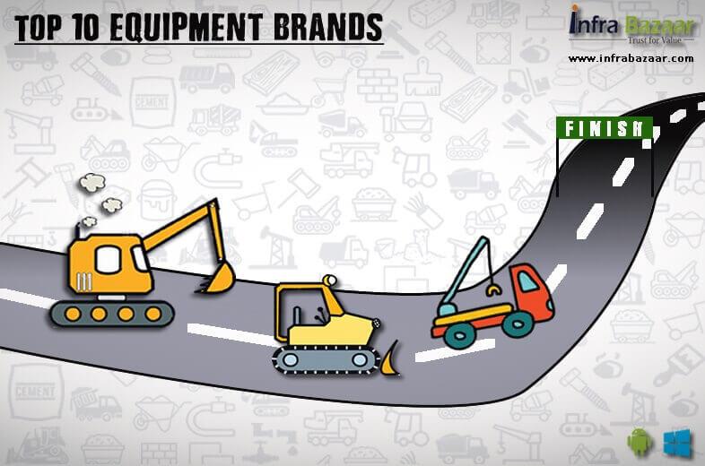 World's Top 10 Construction Equipment Machinery Manufacturers |Infra Bazaar