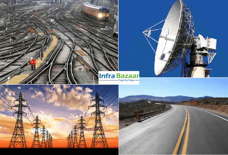 INDIA INC ON THE BACK FOOT |Infra Bazaar