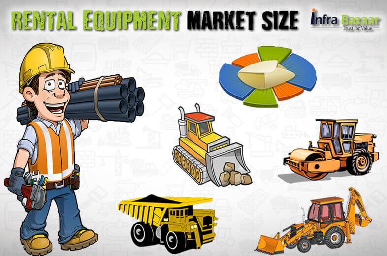 Rental Equipment Market Size  Infra Bazaar