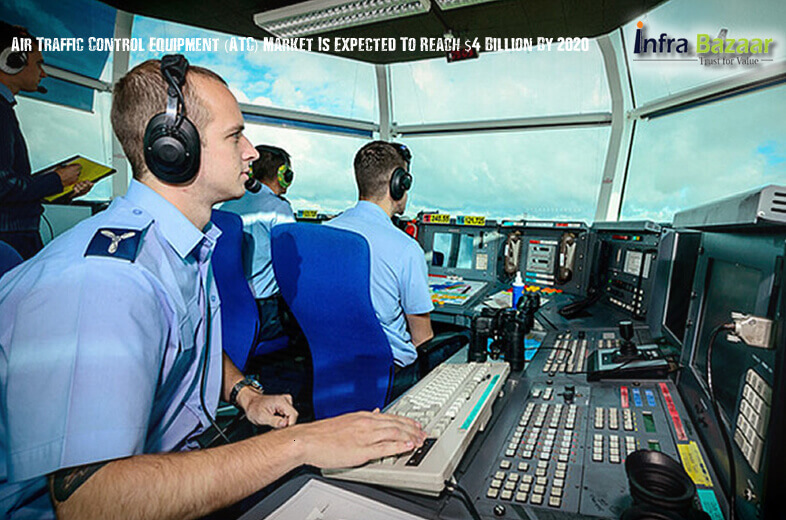 Air Traffic Control Equipment (ATC) Market Is Expected To Reach $4 Billion By 2020 |Infra Bazaar