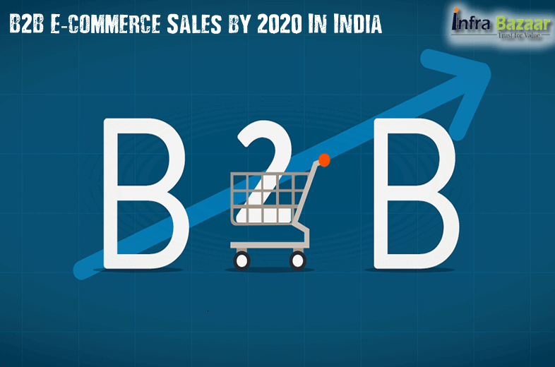 B2B E-commerce Sales by 2020 In India |Infra Bazaar