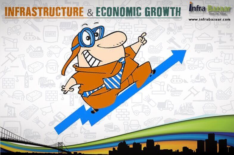 Infrastructure and Economic Growth |Infra Bazaar