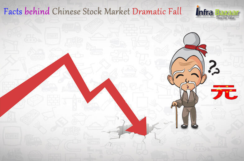 Facts behind Chinese Stock Market Dramatic Fall |Infra Bazaar