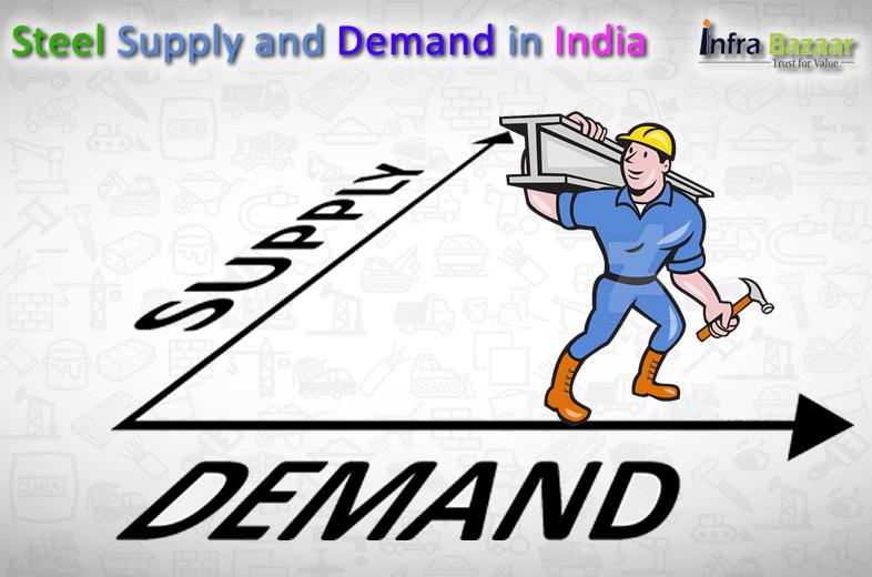 Steel Supply and Demand in India |Infra Bazaar