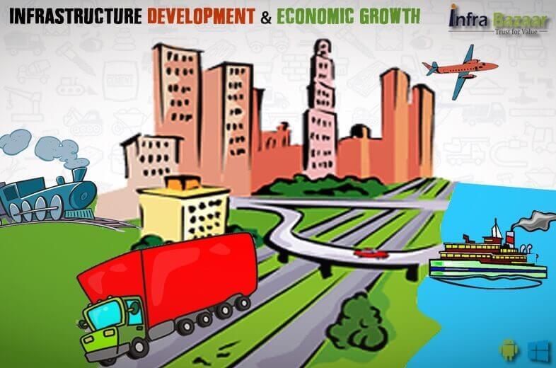 Infrastructure Development And Economic Growth Infra Bazaar