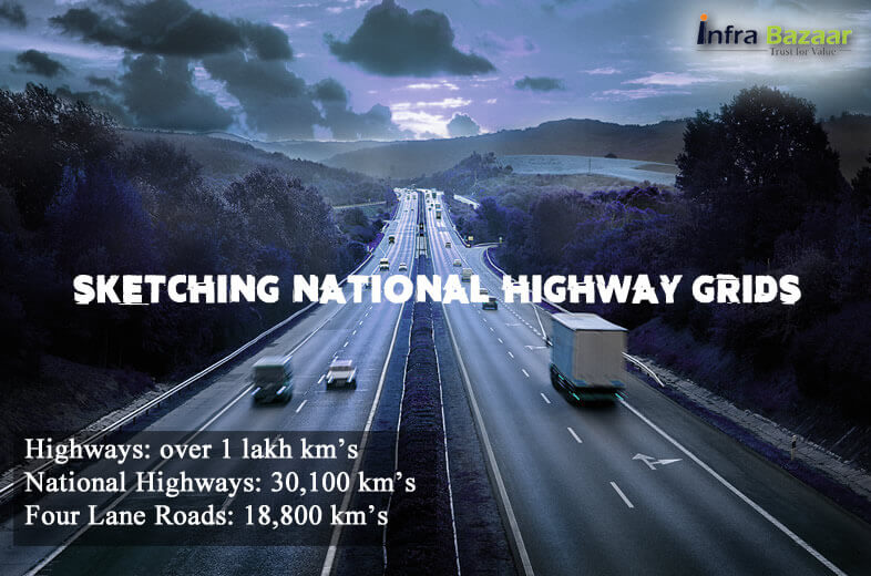 Government Sketching National Highway Grids for Better Travelling Experience |Infra Bazaar