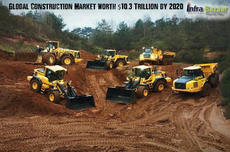 Construction Equipment Market Size to Reach $240.97 Billion by 2020 |Infra Bazaar