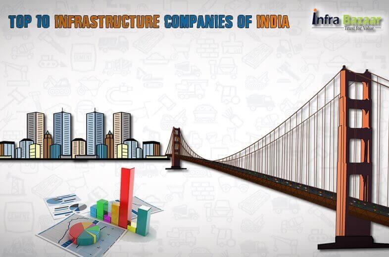 Top 10 Infrastructure Companies of India |Infra Bazaar