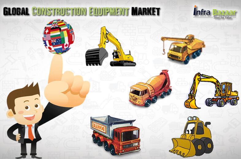 Global Construction Equipment Market |Infra Bazaar