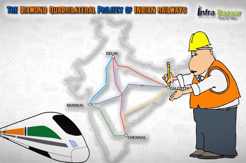 The Diamond Quadrilateral Project Of Indian Railways