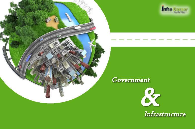 Government and Infrastructure Spending Data |Infra Bazaar