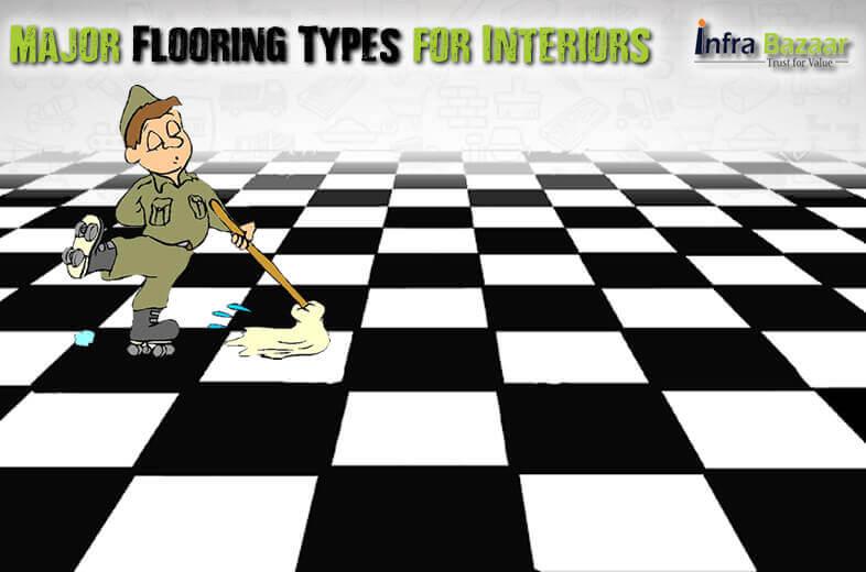 Major Flooring Types for Interiors  Infra Bazaar