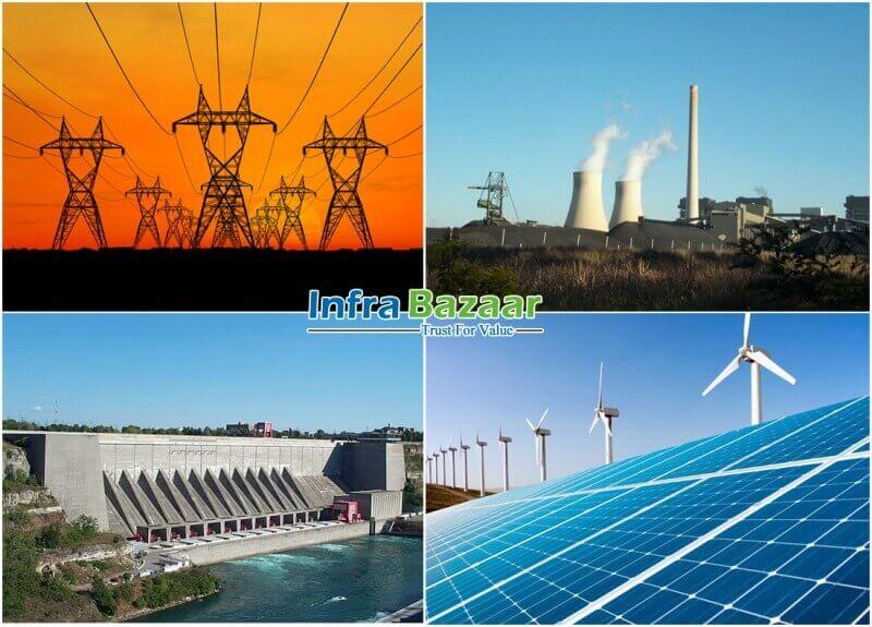 Power And Energy Sector in India  Infra Bazaar