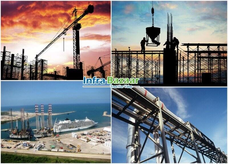 Infrastructure Challenges in India |Infra Bazaar